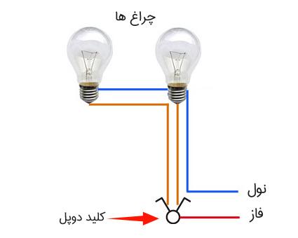 نقشه سیمکشی کلید دو پل
