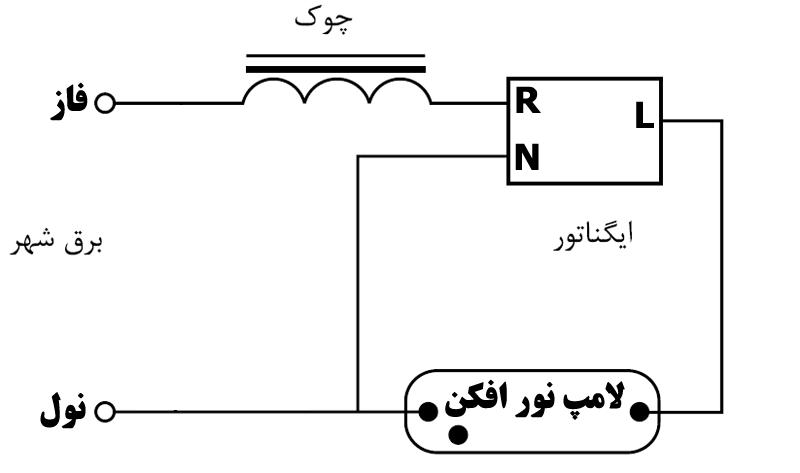 نقشه نورافکن