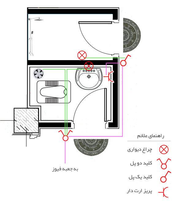 برقکشی حمام و دستشویی
