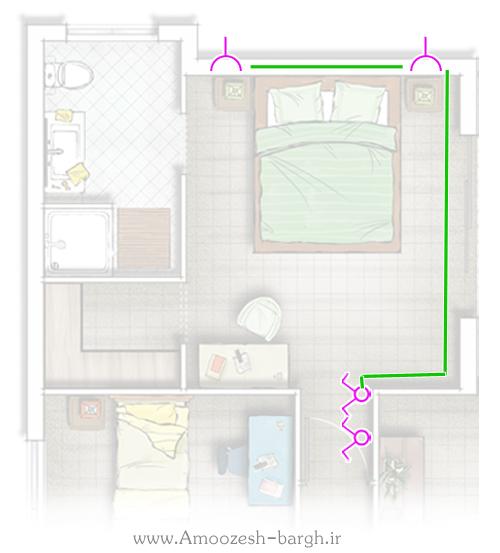 نقشه-سیم-کشی-آباژور