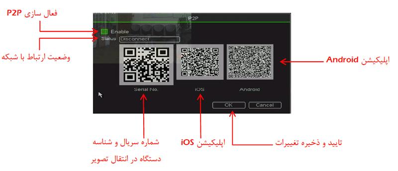 انتقال تصویر P2P