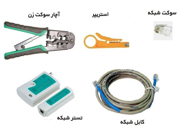 ابزارهای لازم برای سوکت زدن کابل شبکه