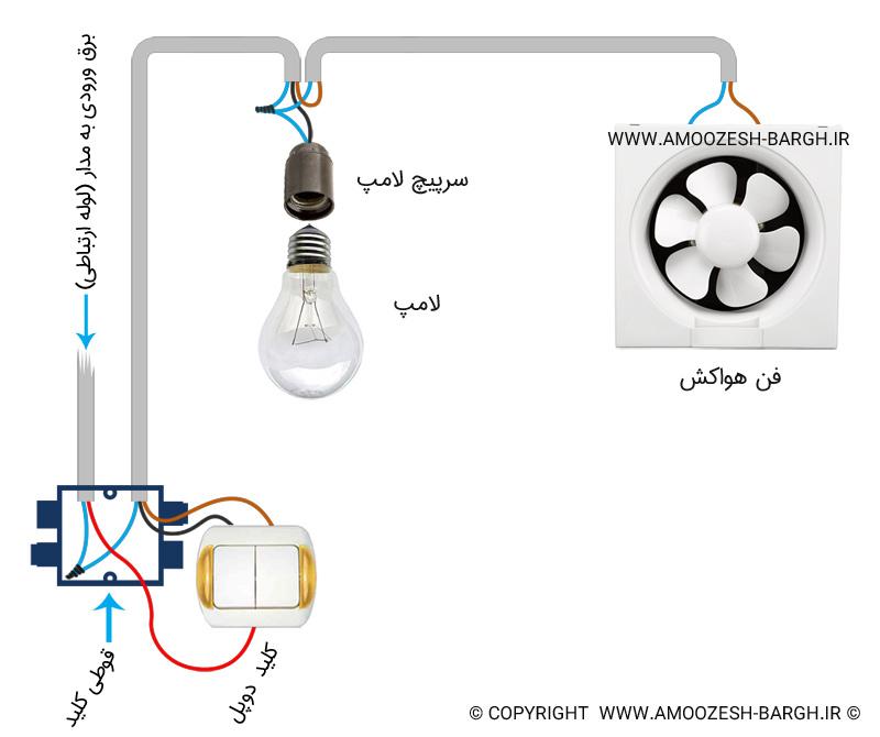 نقشه لوله گذاری سرویس بهداشتی