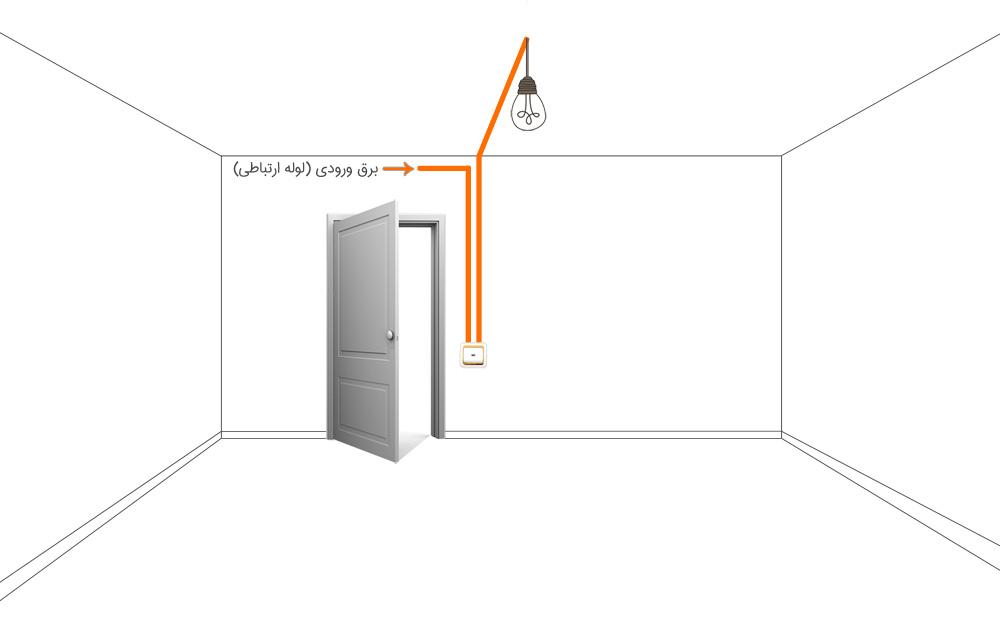 روش نصب لوله برق برای چراغ