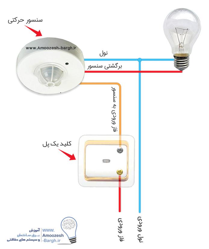 کلید برق سر راه سنسور حرکتی