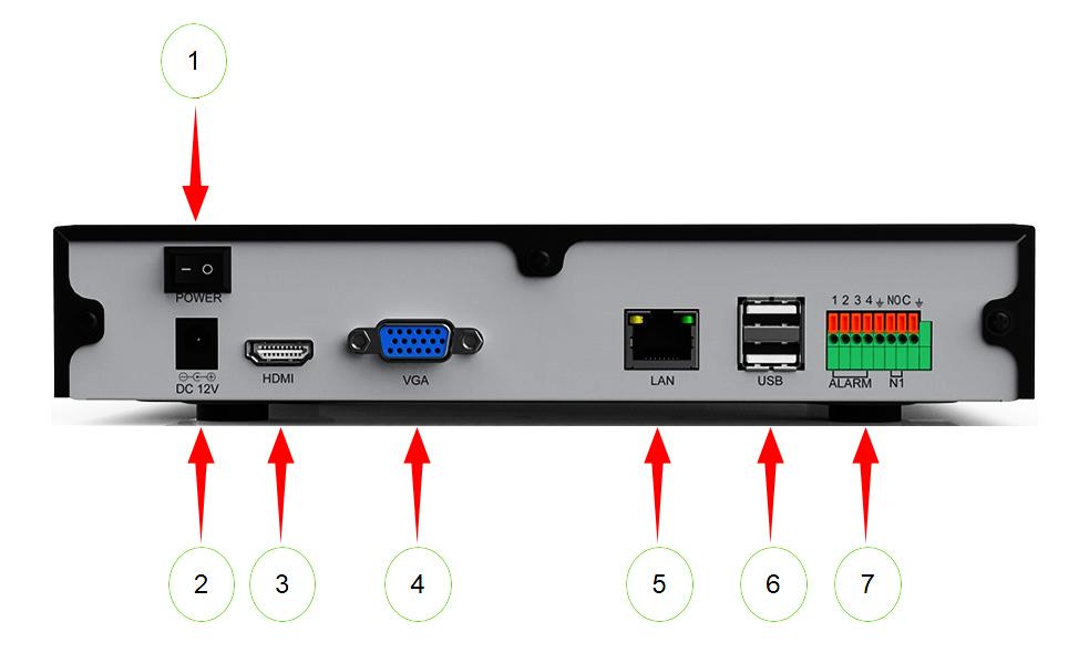 اجزای پشت دستگاه NVR