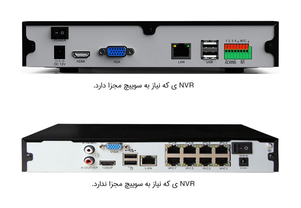 پشت دستگاه NVR