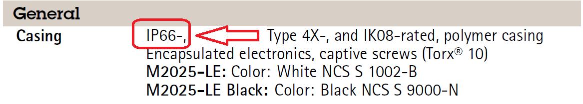 استاندارد IP دوربین مداربسته