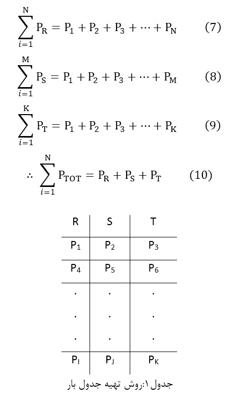 محاسبه توان مصرفی برق سه فاز