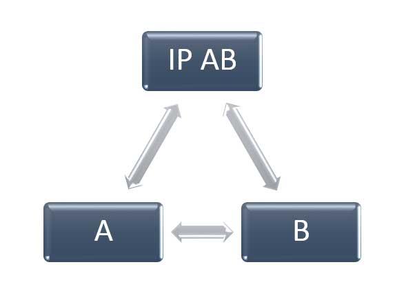 استاندارد مقاومتی IP و IK