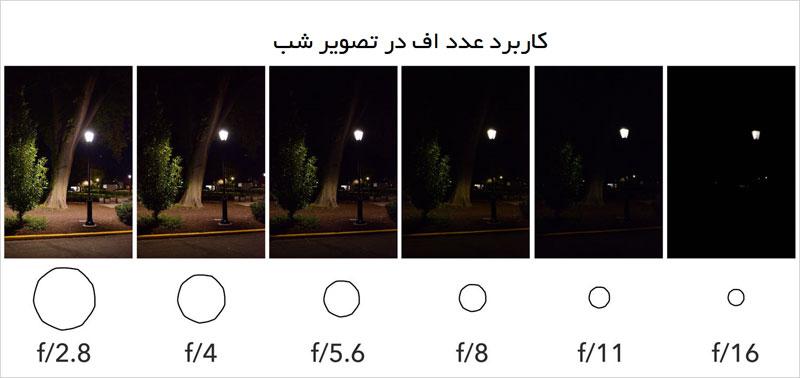 F-stop در شب