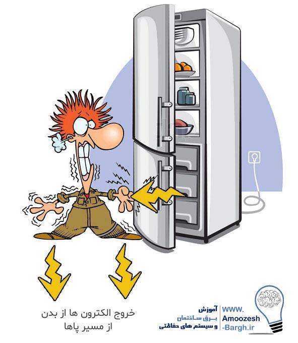 برق گرفتگی بر اثر اتصال بدنه