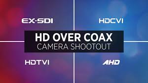 Difference cctv
