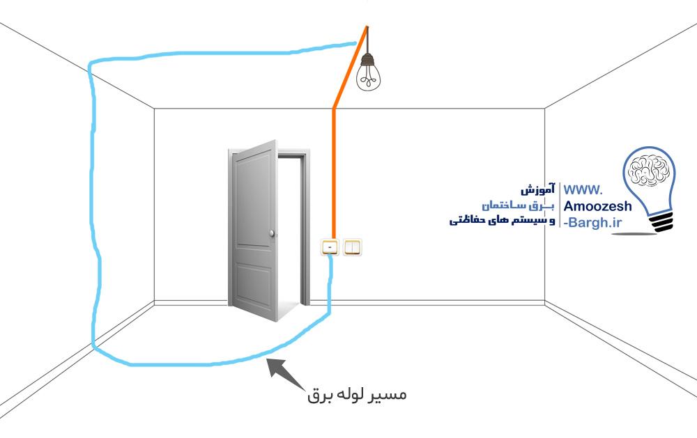 لوله گذاری برق ساختمان