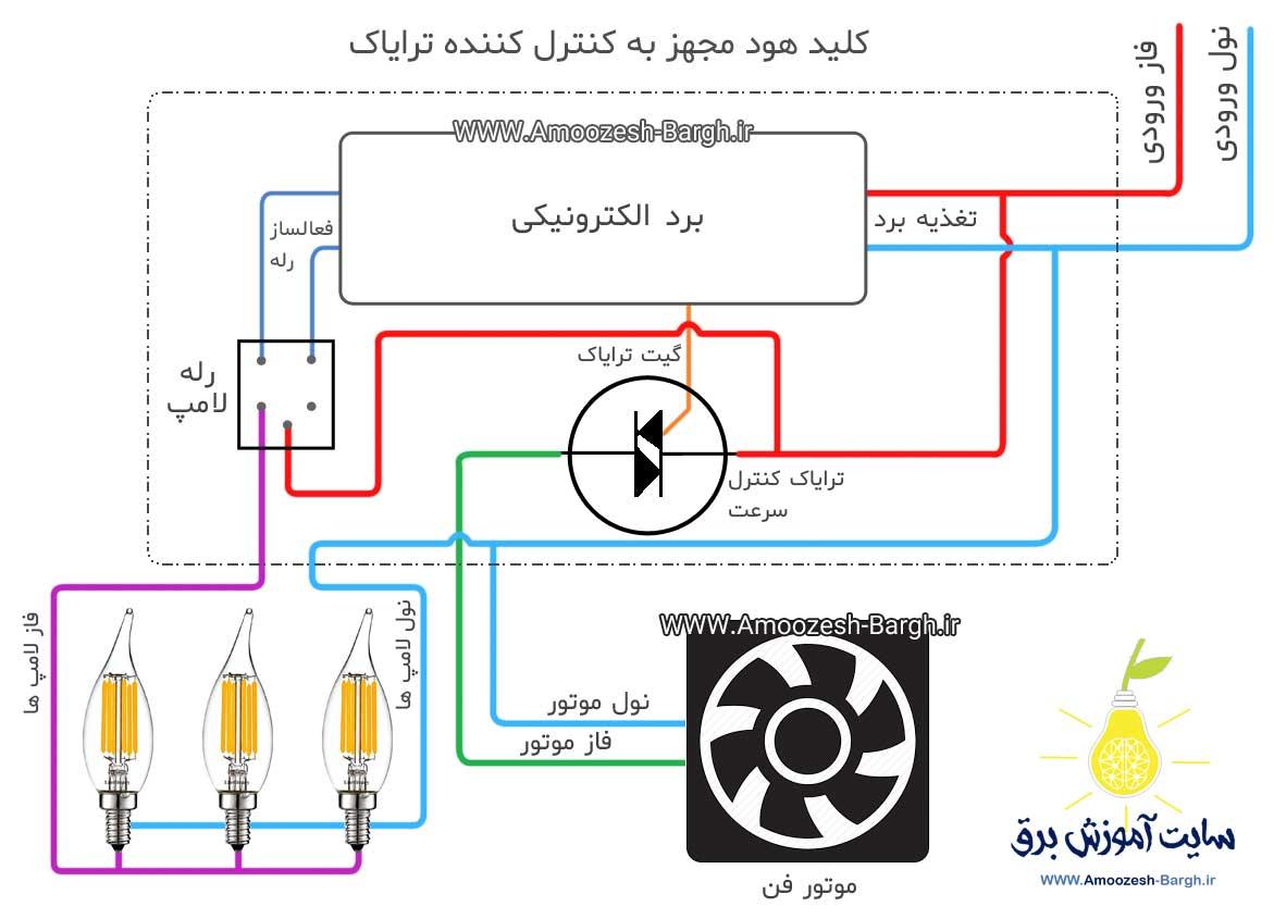 نقشه کلید هود با کنترل کننده ترایاک