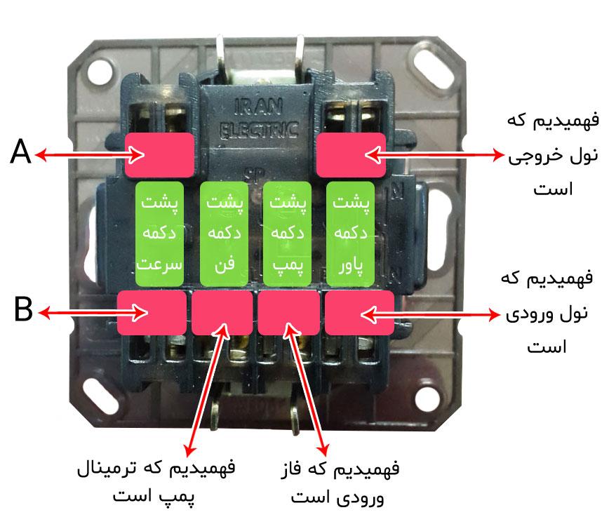 روش نصب کلید کولر ایران